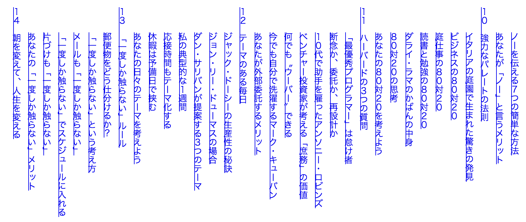 1440-3